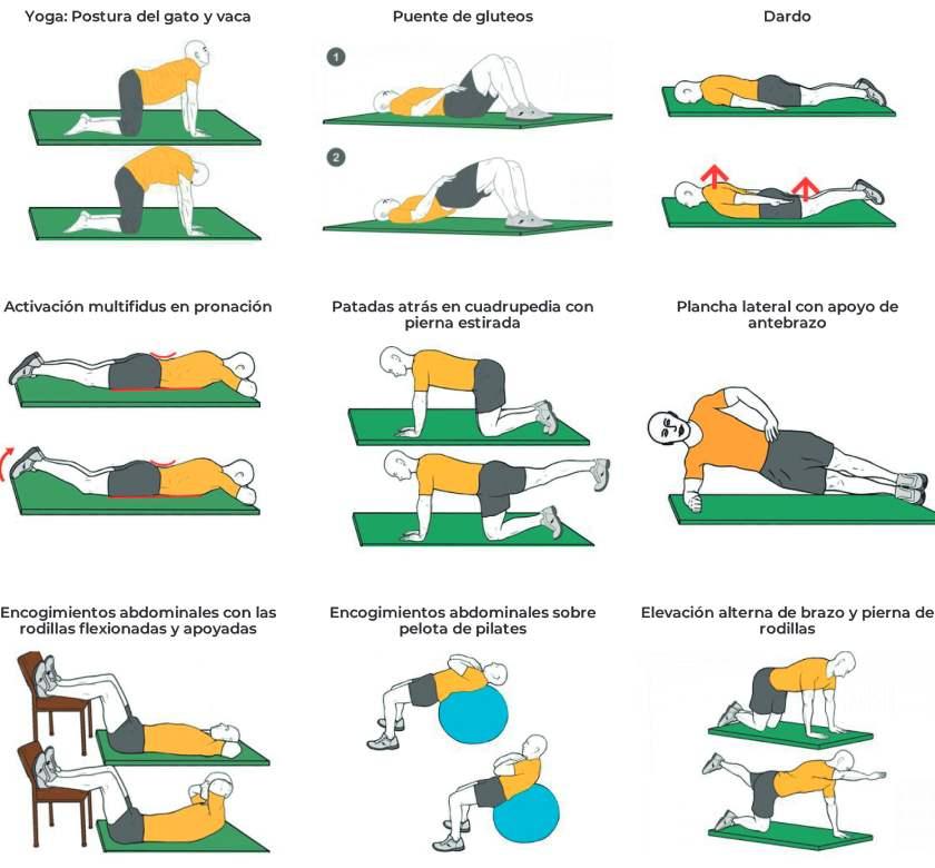 Fortalece los ejercicios.  Fuente: Proet.